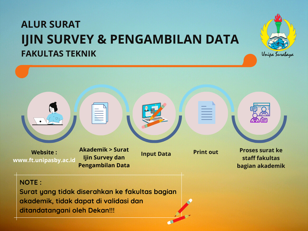 ALUR-PENGAMBILAN-DATA-SURVEY